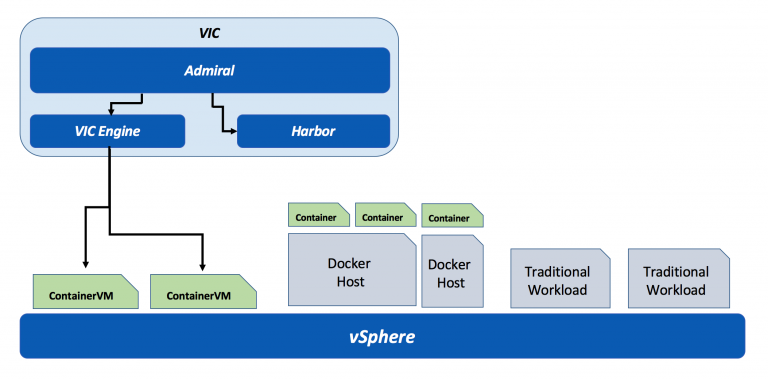 WhatsNewinvSphere65-VIC-1-768x379.png