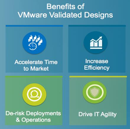 Benefits of VMware Validated Design