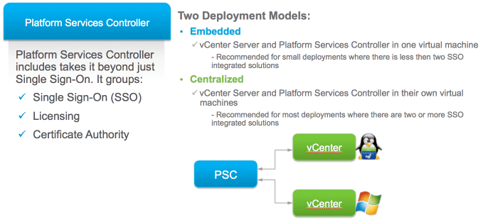 vCenter server 6  platform services controller.png