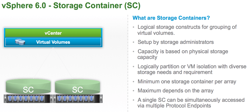 vvol storage container.png